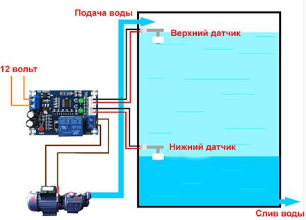 Контроллер уровня воды в баке своими руками